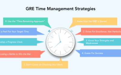 Timing Strategies To Boost Your GRE Quant Score